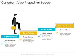 Customer Value Proposition Ladder Startup Company Strategy Ppt Powerpoint Presentation Ideas
