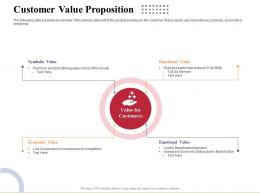 Customer Value Proposition Marketing And Business Development Action Plan Ppt Formats