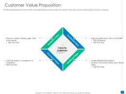 Customer Value Proposition New Business Development And Marketing Strategy Ppt Gallery