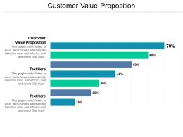 Customer Value Proposition Ppt Powerpoint Presentation Ideas Infographic Template Cpb