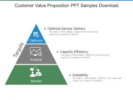 Customer Value Proposition Ppt Samples Download