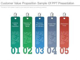 Customer Value Proposition Sample Of Ppt Presentation