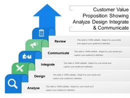 Customer Value Proposition Showing Analyze Design Integrate And Communicate