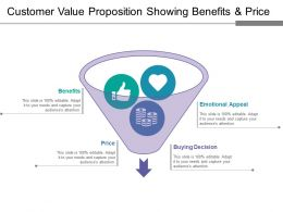 Customer Value Proposition Showing Benefits And Price
