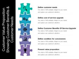 Customer Value Proposition Showing Customer Benefits And Customer Needs