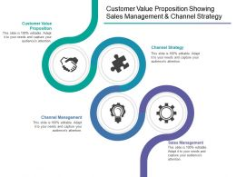 Customer Value Proposition Showing Sales Management And Channel Strategy