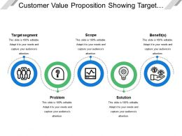 Customer Value Proposition Showing Target Segment Problem And Scope
