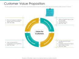 Customer Value Proposition Strategic Plan Marketing Business Development Ppt Tips