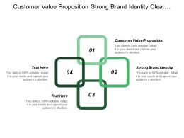 Customer Value Proposition Strong Brand Identity Clear Communication