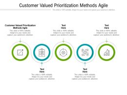 Customer Valued Prioritization Methods Agile Ppt Powerpoint Presentation Infographic Cpb
