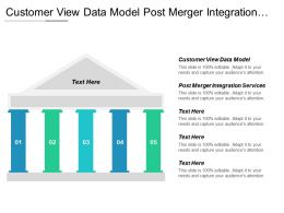 Customer View Data Model Post Merger Integration Services Cpb