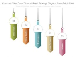 Customer View Omni Channel Retail Strategy Diagram Powerpoint Show