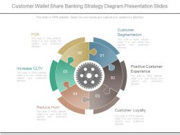 Customer Wallet Share Banking Strategy Diagram Presentation Slides