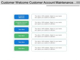 Customer Welcome Customer Account Maintenance Upsell Cross Sell