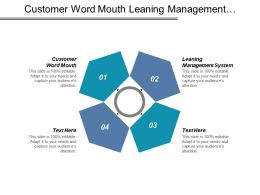 Customer Word Mouth Leaning Management System Multi Channel Retailing Cpb