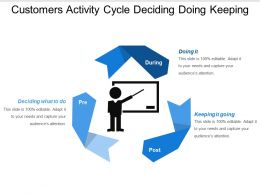 Customers Activity Cycle Deciding Doing Keeping