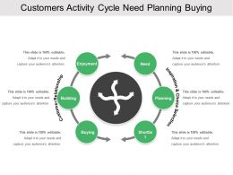 Customers Activity Cycle Need Planning Buying