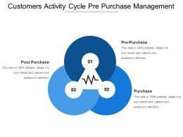 customers_activity_cycle_pre_purchase_management_Slide01