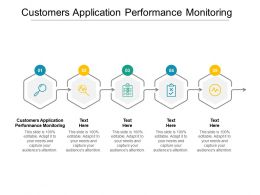 Customers Application Performance Monitoring Ppt Powerpoint Presentation Visual Aids Portfolio Cpb
