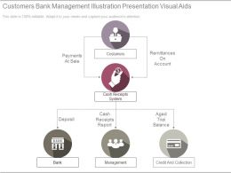 Customers Bank Management Illustration Presentation Visual Aids