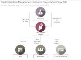 Customers Bank Management Illustration Presentation Visual Aids