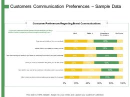 Customers Communication Preferences Ppt Powerpoint Presentation Summary Grid