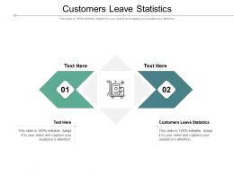 Customers Leave Statistics Ppt Powerpoint Presentation Slides Background Image Cpb