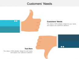 Customers Needs Ppt Powerpoint Presentation File Example Topics Cpb