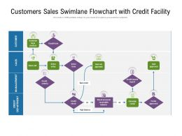 Customers Sales Swimlane Flowchart With Credit Facility