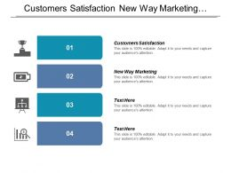 Customers Satisfaction New Way Marketing Regulatory Compliance Reporting Cpb