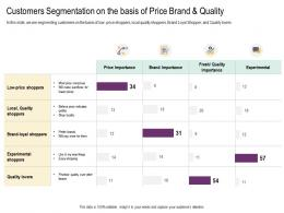 Customers Segmentation On The Basis Of Price Brand And Quality Cross Selling Strategies Ppt Structure