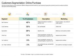 Customers Segmentation Online Purchase Cross Selling Strategies Ppt Designs
