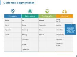 Customers Segmentation Ppt Examples Slides