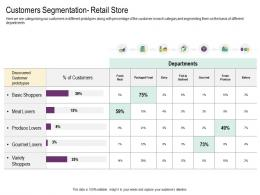 Customers Segmentation Retail Store Cross Selling Strategies Ppt Rules