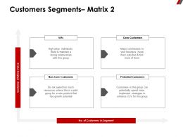 Customers Segments Matrix 2 Satisfied Ppt Powerpoint Presentation Model Design Inspiration