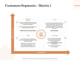 Customers Segments Matrix Ppt Powerpoint Presentation Slides Background Image