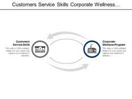 Customers Service Skills Corporate Wellness Program Quality Monitoring Cpb