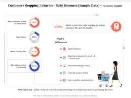Customers Shopping Behavior Baby Boomers Sample Data Customer Insights Brick Ppt Powerpoint Presentation Tips
