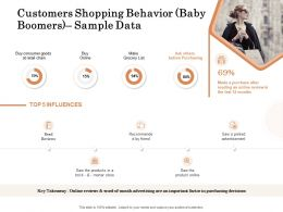 Customers Shopping Behavior Baby Boomers Sample Data Ppt Powerpoint Presentation Files