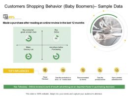 Customers Shopping Behavior Baby Boomers Simple Data Ppt Powerpoint Presentation Grid
