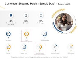 Customers Shopping Habits Sample Data Customer Insights Hours Ppt Powerpoint Presentation File Tips
