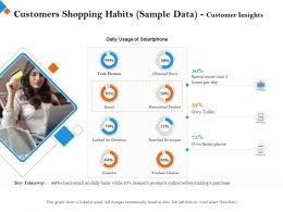 Customers Shopping Habits Sample Data Customer Insights Per Day Ppt Powerpoint Presentation Tips