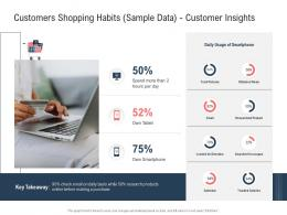 Customers Shopping Habits Sample Data Customer Insights Ppt Powerpoint Presentationmodel Brochure