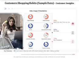 Customers Shopping Habits Sample Data Customer Insights Tablet Ppt Powerpoint Presentation Icon