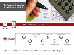 Customers Shopping Habits Sample Data Emails Ppt Powerpoint Presentation Model Guide