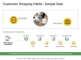 Customers Shopping Habits Sample Data Ppt Powerpoint Presentation Summary Vector