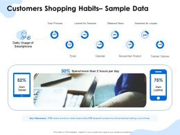 Customers Shopping Habits Sample Data Tablet Ppt Powerpoint Presentation Styles Guide