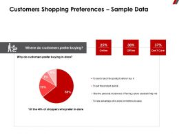 Customers Shopping Preferences Sample Data Buying Ppt Powerpoint Presentation Infographic Deck