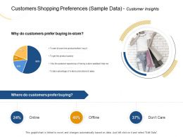Customers Shopping Preferences Sample Data Customer Insights Help Ppt Powerpoint Presentation File Deck