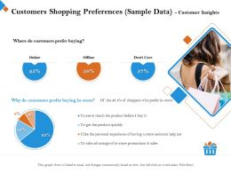 Customers Shopping Preferences Sample Data Customer Insights See Ppt Powerpoint Presentation Rules